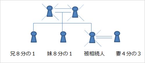 家系図3.png