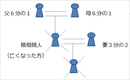 家系図2.png
