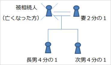 家系図.png